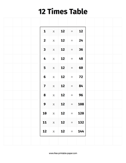 12 Times Table – Free Printable Paper