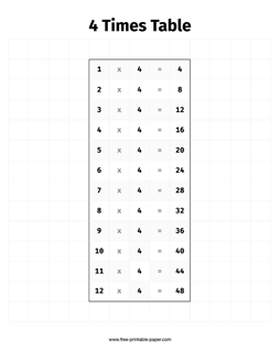 4 Times Table Free Printable Paper