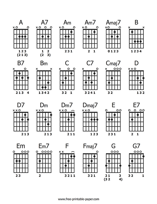 photo regarding Printable Guitar Chords identify Guitar Chord Sheet No cost Printable Paper