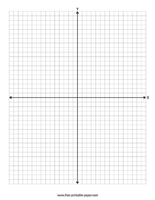 picture regarding Printable Graph Paper With Axis referred to as Printable Graph Paper With Axis Totally free Printable Paper