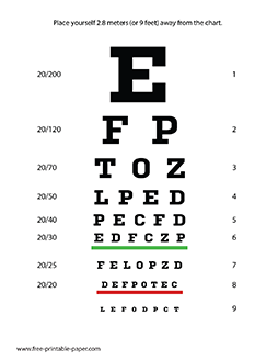 Canny image with regard to printable eye chart